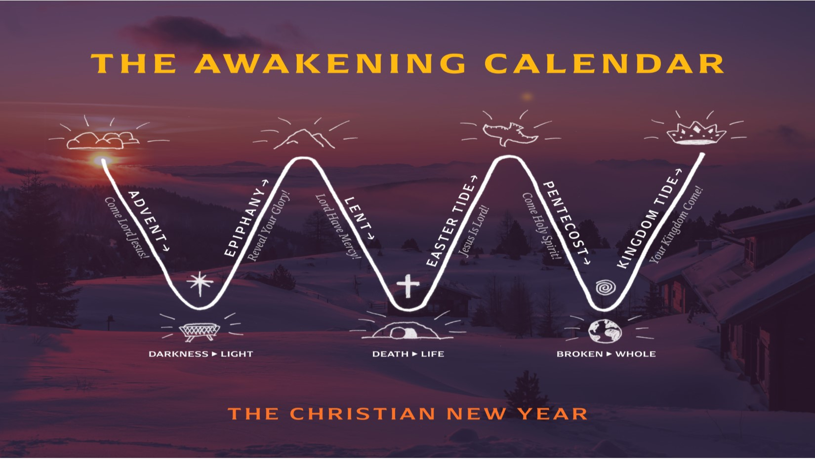 11.29.2020 1st Sunday of Advent The Christian New Year: A Year of Awakening Romans 13:11 – 14